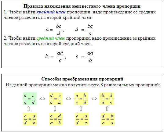 Решение задач на пропорции 6 класс сложные урок математика решение задач 1 класс презентации